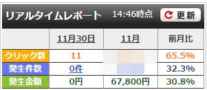 affib-201511