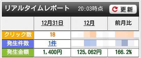 affib-201512